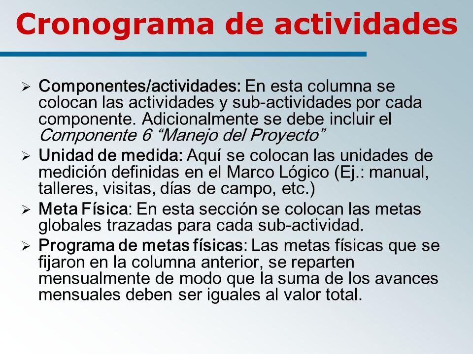 Cronograma de actividades Componentes/actividades: En esta columna se colocan las actividades y sub-actividades por cada componente.