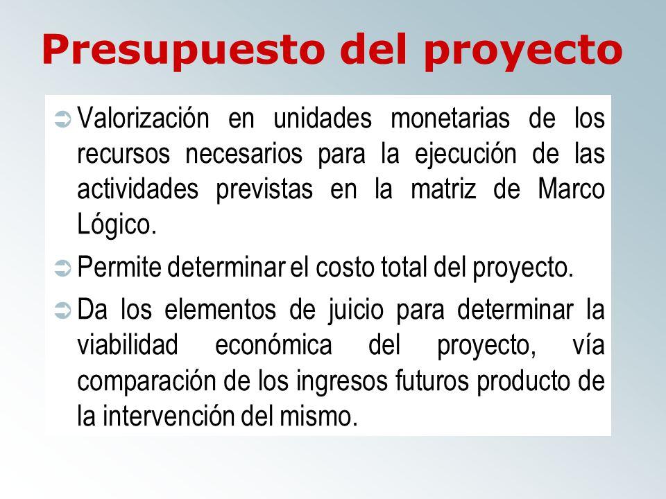 Presupuesto del proyecto Valorización en unidades monetarias de los recursos necesarios para la ejecución de las actividades previstas en la matriz de Marco Lógico.