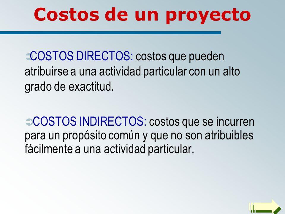 Costos de un proyecto COSTOS DIRECTOS: costos que pueden atribuirse a una actividad particular con un alto grado de exactitud.