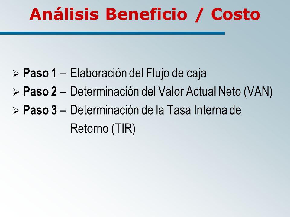 Análisis Beneficio / Costo Paso 1 – Elaboración del Flujo de caja Paso 2 – Determinación del Valor Actual Neto (VAN) Paso 3 –Determinación de la Tasa Interna de Retorno (TIR)