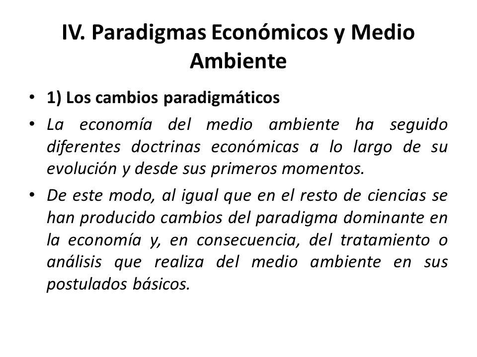 IV. Paradigmas Económicos y Medio Ambiente 1) Los cambios paradigmáticos La economía del medio ambiente ha seguido diferentes doctrinas económicas a l
