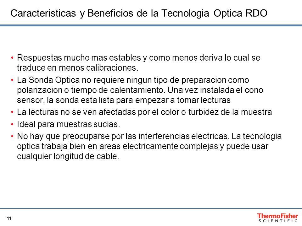 11 Caracteristicas y Beneficios de la Tecnologia Optica RDO Respuestas mucho mas estables y como menos deriva lo cual se traduce en menos calibraciones.