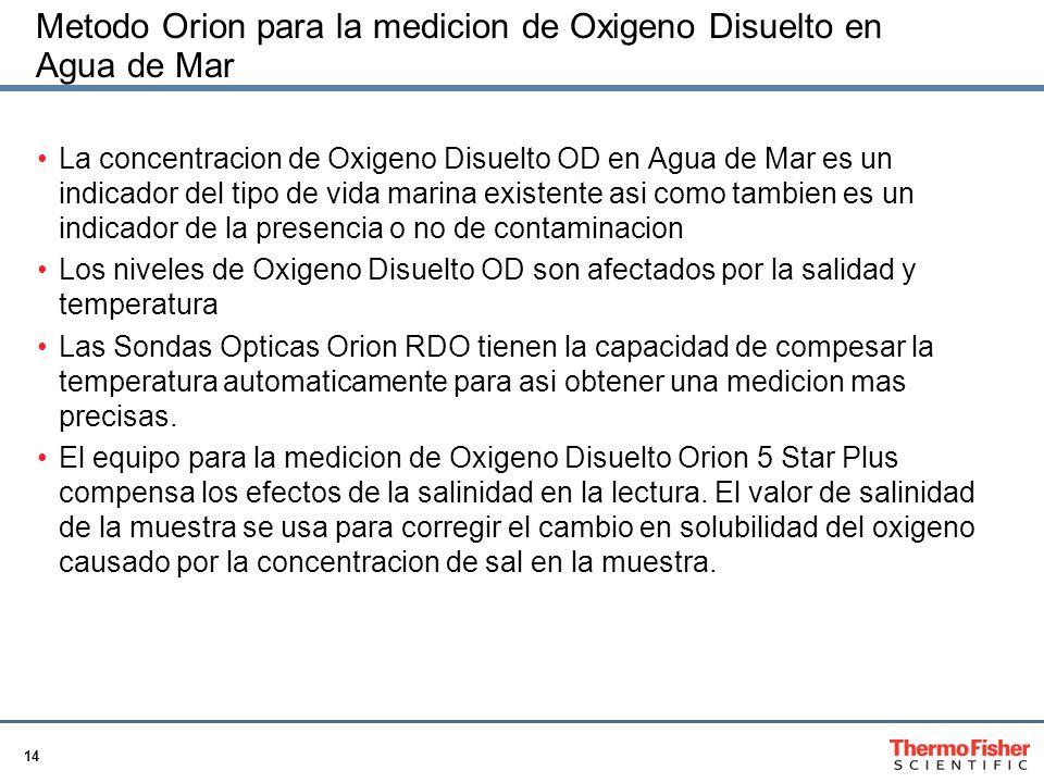 14 Metodo Orion para la medicion de Oxigeno Disuelto en Agua de Mar La concentracion de Oxigeno Disuelto OD en Agua de Mar es un indicador del tipo de