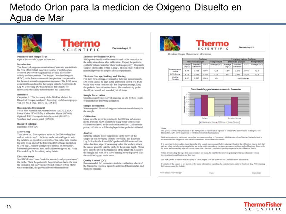 15 Metodo Orion para la medicion de Oxigeno Disuelto en Agua de Mar