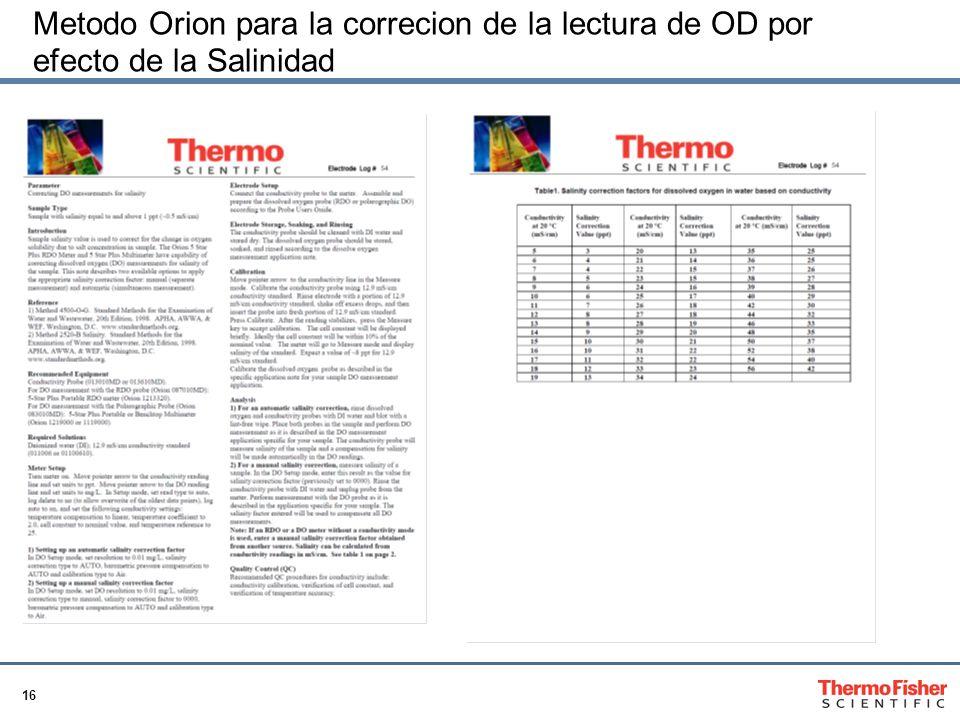 16 Metodo Orion para la correcion de la lectura de OD por efecto de la Salinidad