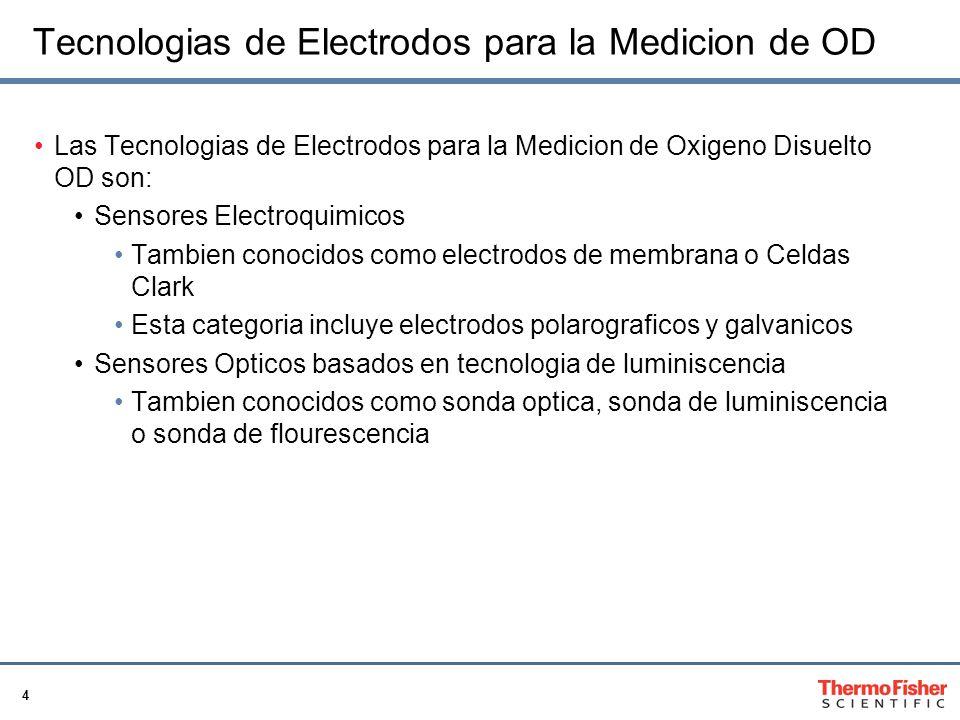 4 Tecnologias de Electrodos para la Medicion de OD Las Tecnologias de Electrodos para la Medicion de Oxigeno Disuelto OD son: Sensores Electroquimicos Tambien conocidos como electrodos de membrana o Celdas Clark Esta categoria incluye electrodos polarograficos y galvanicos Sensores Opticos basados en tecnologia de luminiscencia Tambien conocidos como sonda optica, sonda de luminiscencia o sonda de flourescencia