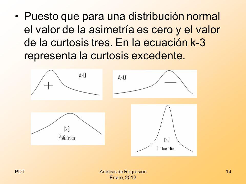 Puesto que para una distribución normal el valor de la asimetría es cero y el valor de la curtosis tres. En la ecuación k-3 representa la curtosis exc