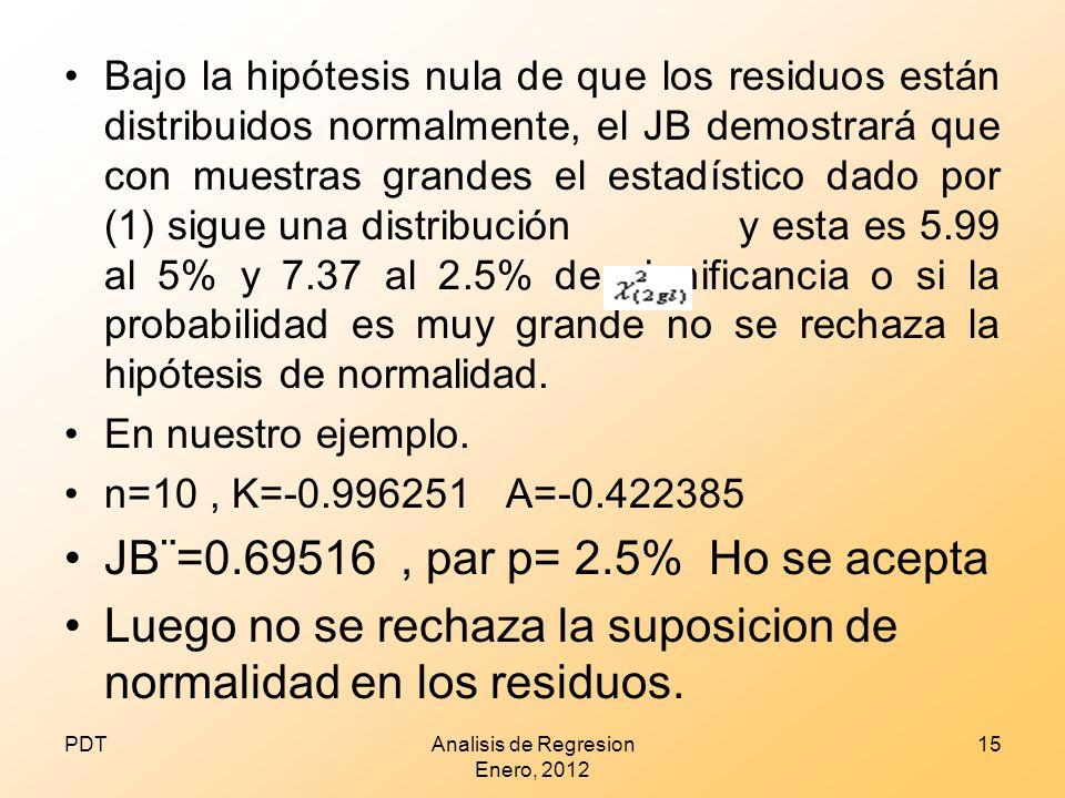 Bajo la hipótesis nula de que los residuos están distribuidos normalmente, el JB demostrará que con muestras grandes el estadístico dado por (1) sigue
