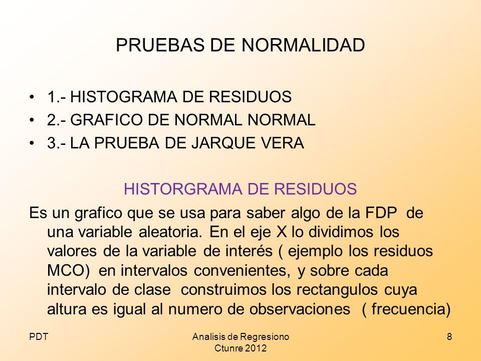 PRUEBAS DE NORMALIDAD 1.- HISTOGRAMA DE RESIDUOS 2.- GRAFICO DE NORMAL NORMAL 3.- LA PRUEBA DE JARQUE VERA HISTORGRAMA DE RESIDUOS Es un grafico que s