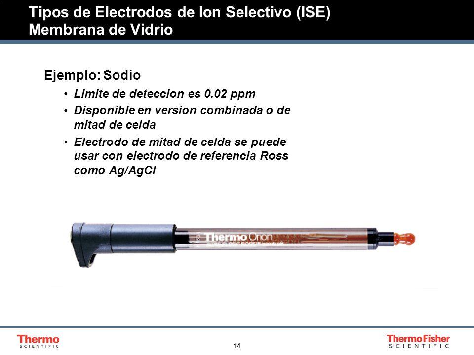 14 Tipos de Electrodos de Ion Selectivo (ISE) Membrana de Vidrio Ejemplo: Sodio Limite de deteccion es 0.02 ppm Disponible en version combinada o de mitad de celda Electrodo de mitad de celda se puede usar con electrodo de referencia Ross como Ag/AgCl