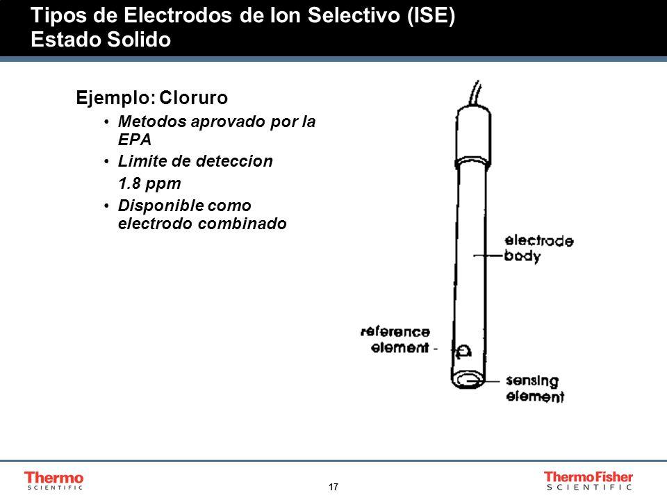 17 Tipos de Electrodos de Ion Selectivo (ISE) Estado Solido Ejemplo: Cloruro Metodos aprovado por la EPA Limite de deteccion 1.8 ppm Disponible como electrodo combinado