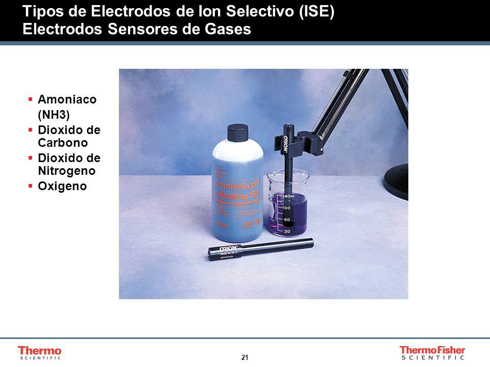 21 Tipos de Electrodos de Ion Selectivo (ISE) Electrodos Sensores de Gases Amoniaco (NH3) Dioxido de Carbono Dioxido de Nitrogeno Oxigeno