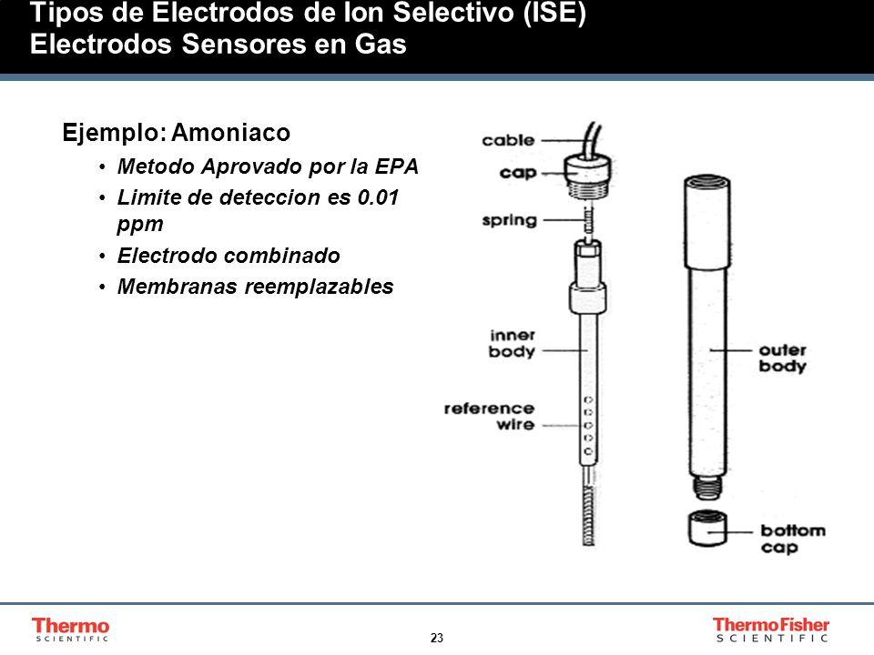 23 Tipos de Electrodos de Ion Selectivo (ISE) Electrodos Sensores en Gas Ejemplo: Amoniaco Metodo Aprovado por la EPA Limite de deteccion es 0.01 ppm Electrodo combinado Membranas reemplazables
