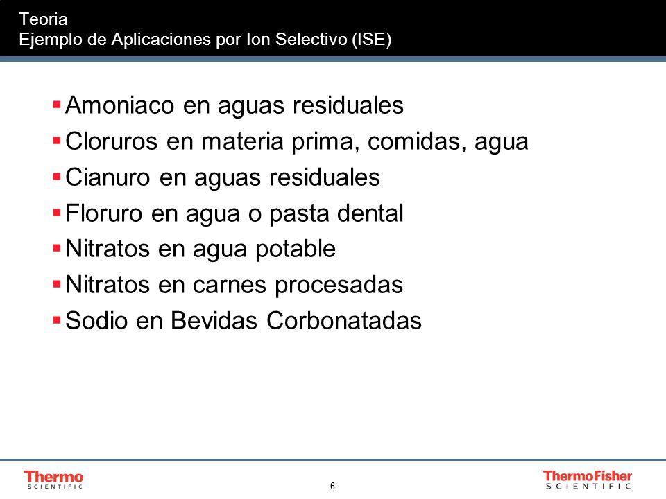 6 Teoria Ejemplo de Aplicaciones por Ion Selectivo (ISE) Amoniaco en aguas residuales Cloruros en materia prima, comidas, agua Cianuro en aguas residuales Floruro en agua o pasta dental Nitratos en agua potable Nitratos en carnes procesadas Sodio en Bevidas Corbonatadas