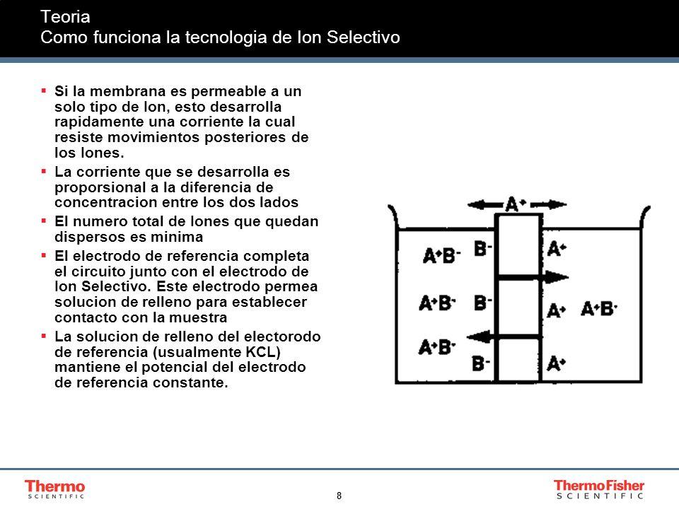 8 Teoria Como funciona la tecnologia de Ion Selectivo Si la membrana es permeable a un solo tipo de Ion, esto desarrolla rapidamente una corriente la cual resiste movimientos posteriores de los Iones.