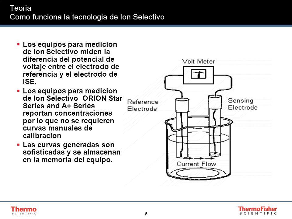 9 Teoria Como funciona la tecnologia de Ion Selectivo Los equipos para medicion de Ion Selectivo miden la diferencia del potencial de voltaje entre el electrodo de referencia y el electrodo de ISE.