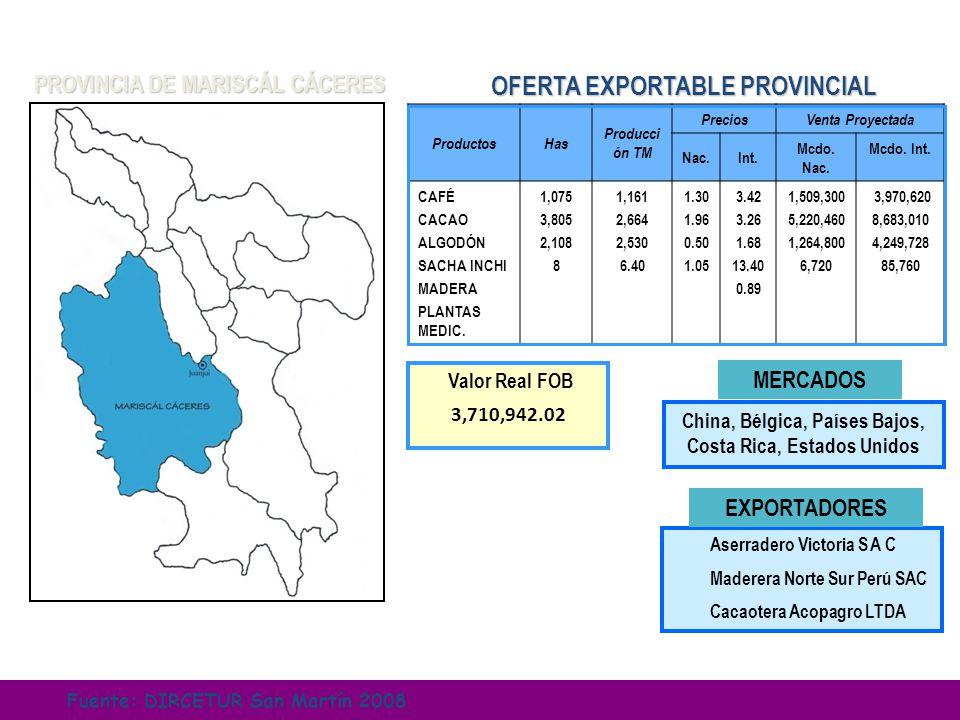 ProductosHas Producci ón TM PreciosVenta Proyectada Nac.Int. Mcdo. Nac. Mcdo. Int. CAFÉ CACAO ALGODÓN SACHA INCHI MADERA PLANTAS MEDIC. 1,075 3,805 2,