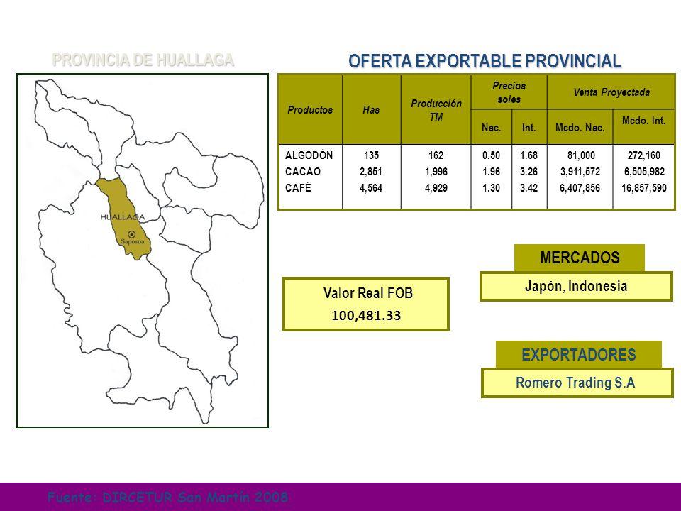 ProductosHas Producción TM Precios soles Venta Proyectada Nac.Int.Mcdo. Nac. Mcdo. Int. ALGODÓN CACAO CAFÉ 135 2,851 4,564 162 1,996 4,929 0.50 1.96 1