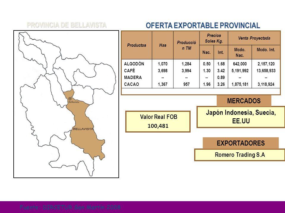 ProductosHas Producció n TM Precios Soles Kg. Venta Proyectada Nac.Int. Mcdo. Nac. Mcdo. Int. ALGODÓN CAFÉ MADERA CACAO 1,070 3,698 -- 1,367 1,284 3,9