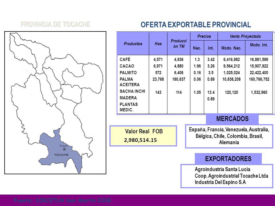 ProductosHas Producci ón TM PreciosVenta Proyectada Nac.Int.Mcdo. Nac. Mcdo. Int. CAFÉ CACAO PALMITO PALMA ACEITERA SACHA INCHI MADERA PLANTAS MEDIC.