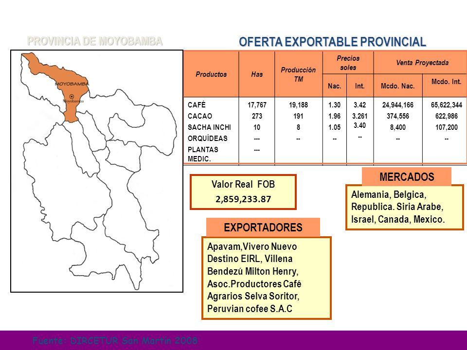 ProductosHas Producción TM Precios soles Venta Proyectada Nac.Int.Mcdo. Nac. Mcdo. Int. CAFÉ CACAO SACHA INCHI ORQUÍDEAS PLANTAS MEDIC. 17,767 273 10