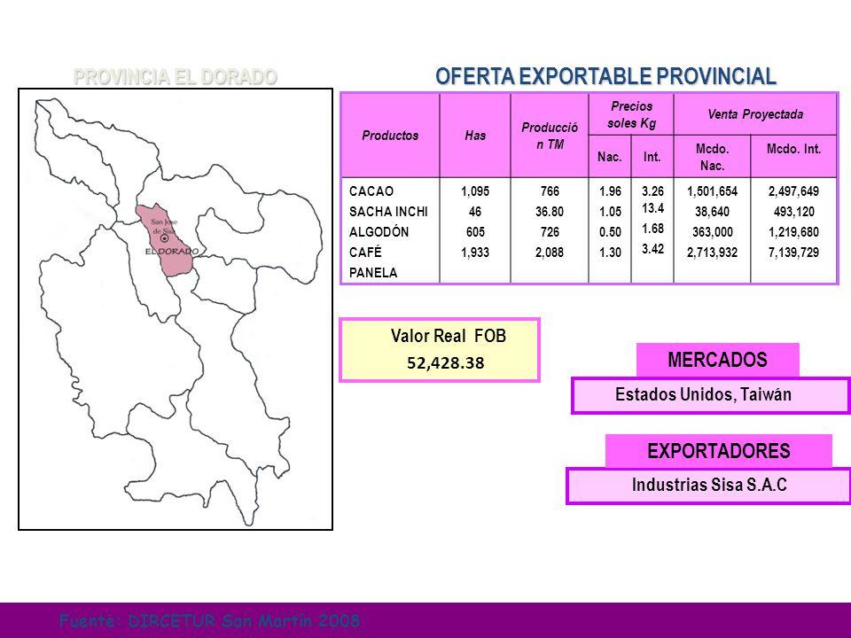 ProductosHas Producció n TM Precios soles Kg Venta Proyectada Nac.Int. Mcdo. Nac. Mcdo. Int. CACAO SACHA INCHI ALGODÓN CAFÉ PANELA 1,095 46 605 1,933