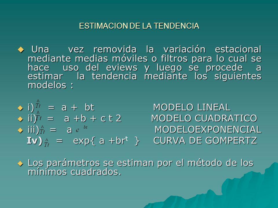 ESTIMACION DE LA TENDENCIA Una vez removida la variación estacional mediante medias móviles o filtros para lo cual se hace uso del eviews y luego se procede a estimar la tendencia mediante los siguientes modelos : Una vez removida la variación estacional mediante medias móviles o filtros para lo cual se hace uso del eviews y luego se procede a estimar la tendencia mediante los siguientes modelos : i) = a + bt MODELO LINEAL i) = a + bt MODELO LINEAL ii) = a +b + c t 2 MODELO CUADRATICO ii) = a +b + c t 2 MODELO CUADRATICO iii) = a MODELOEXPONENCIAL iii) = a MODELOEXPONENCIAL Iv) = exp{ a +br } CURVA DE GOMPERTZ Iv) = exp{ a +br t } CURVA DE GOMPERTZ Los parámetros se estiman por el método de los mínimos cuadrados.