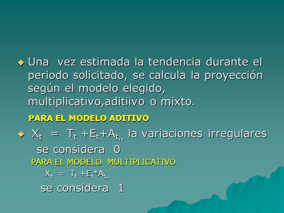 Una vez estimada la tendencia durante el periodo solicitado, se calcula la proyección según el modelo elegido, multiplicativo,aditiivo o mixto.