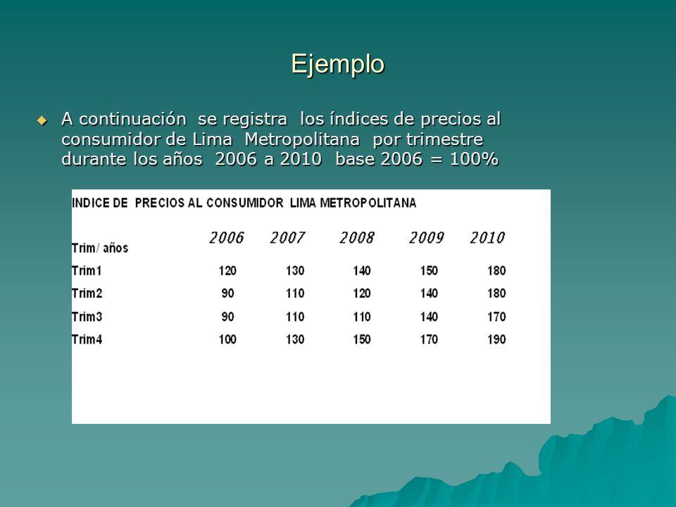 Ejemplo A continuación se registra los índices de precios al consumidor de Lima Metropolitana por trimestre durante los años 2006 a 2010 base 2006 = 100% A continuación se registra los índices de precios al consumidor de Lima Metropolitana por trimestre durante los años 2006 a 2010 base 2006 = 100%