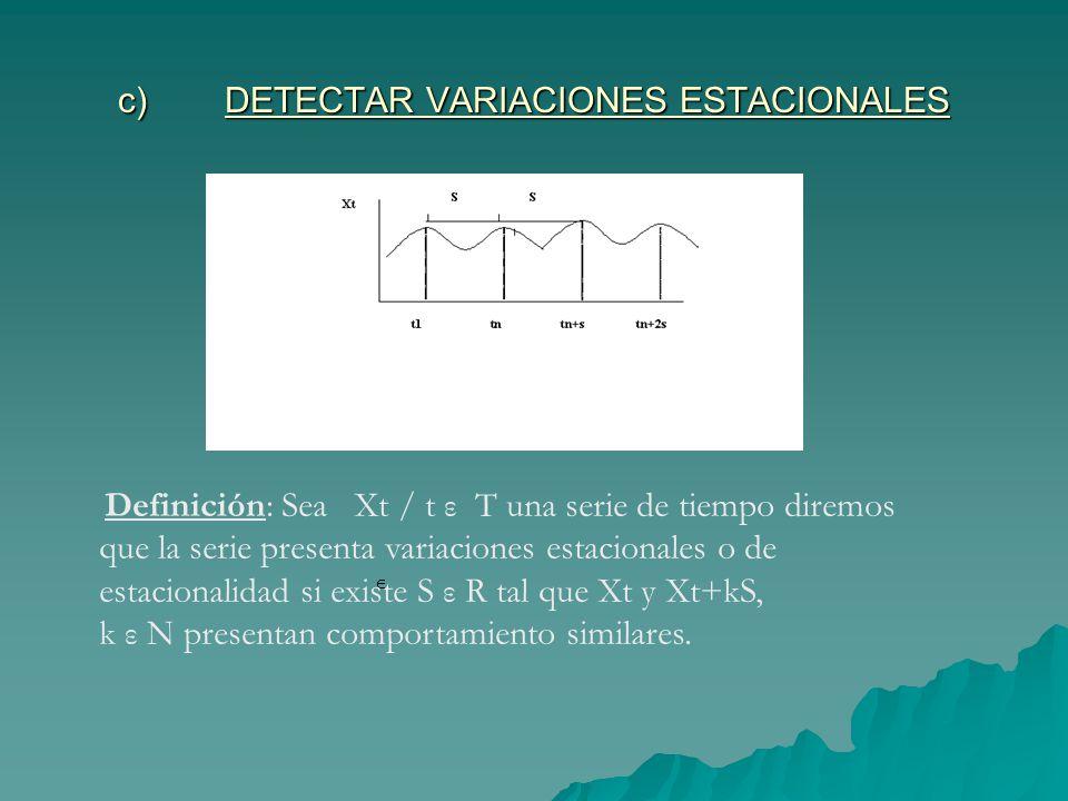 c)DETECTAR VARIACIONES ESTACIONALES Definición: Sea Xt / t ε T una serie de tiempo diremos que la serie presenta variaciones estacionales o de estacionalidad si existe S ε R tal que Xt y Xt+kS, k ε N presentan comportamiento similares.