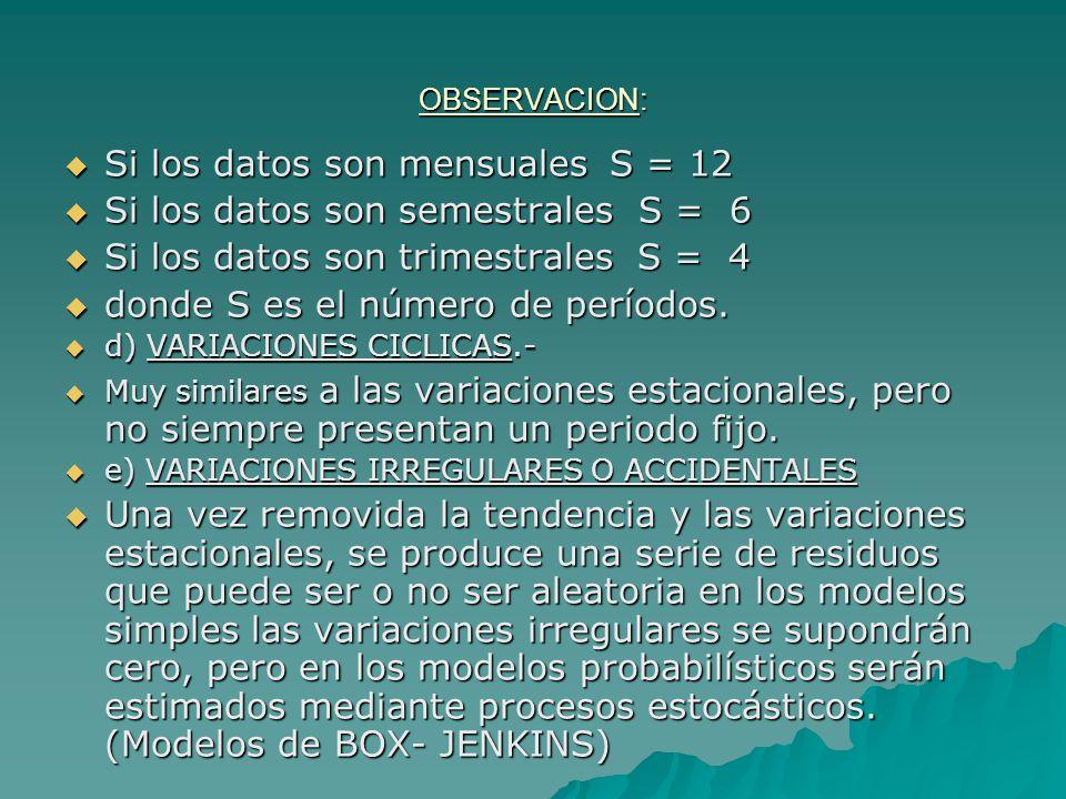 OBSERVACION: Si los datos son mensuales S = 12 Si los datos son mensuales S = 12 Si los datos son semestrales S = 6 Si los datos son semestrales S = 6 Si los datos son trimestrales S = 4 Si los datos son trimestrales S = 4 donde S es el número de períodos.
