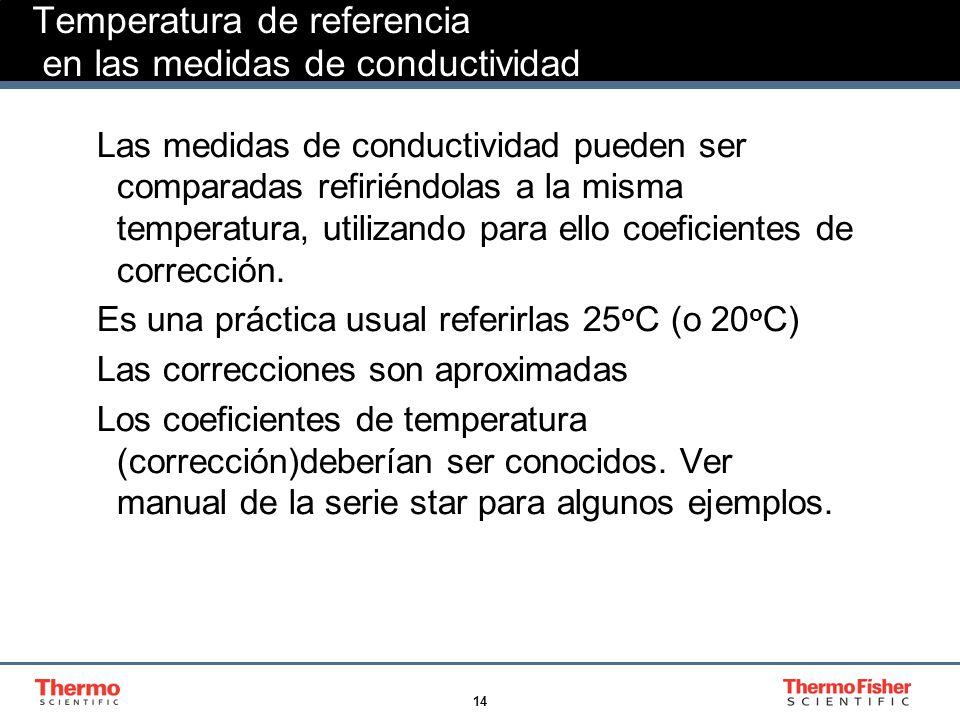14 Temperatura de referencia en las medidas de conductividad Las medidas de conductividad pueden ser comparadas refiriéndolas a la misma temperatura,