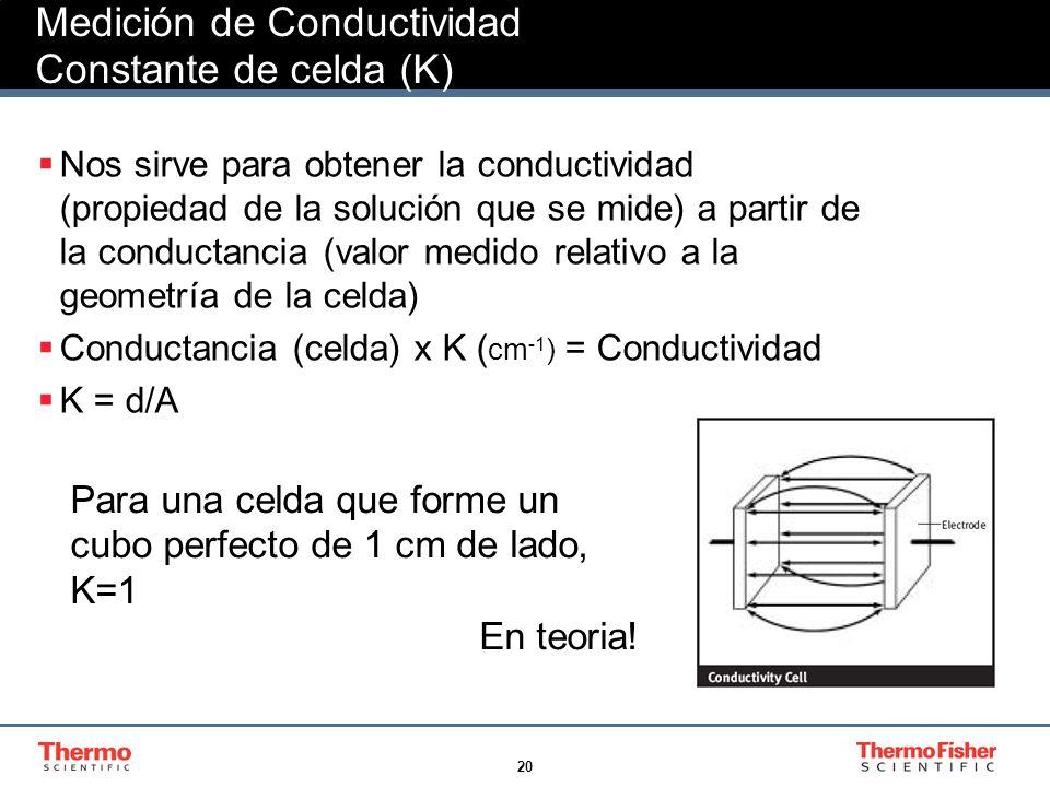 20 Medición de Conductividad Constante de celda (K) Nos sirve para obtener la conductividad (propiedad de la solución que se mide) a partir de la cond