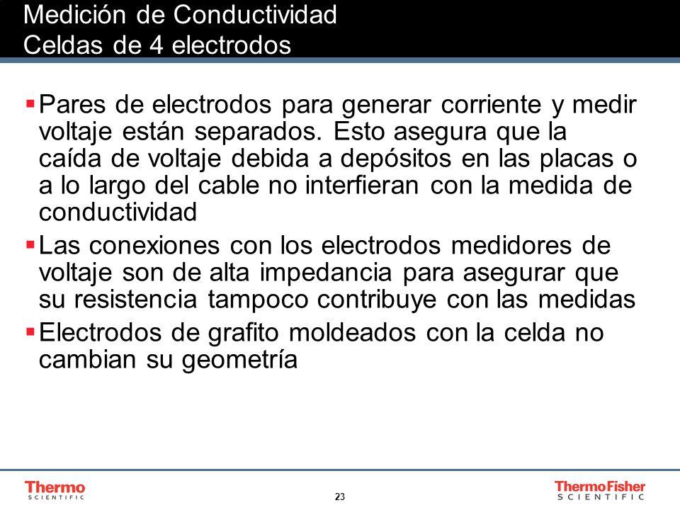 23 Medición de Conductividad Celdas de 4 electrodos Pares de electrodos para generar corriente y medir voltaje están separados. Esto asegura que la ca