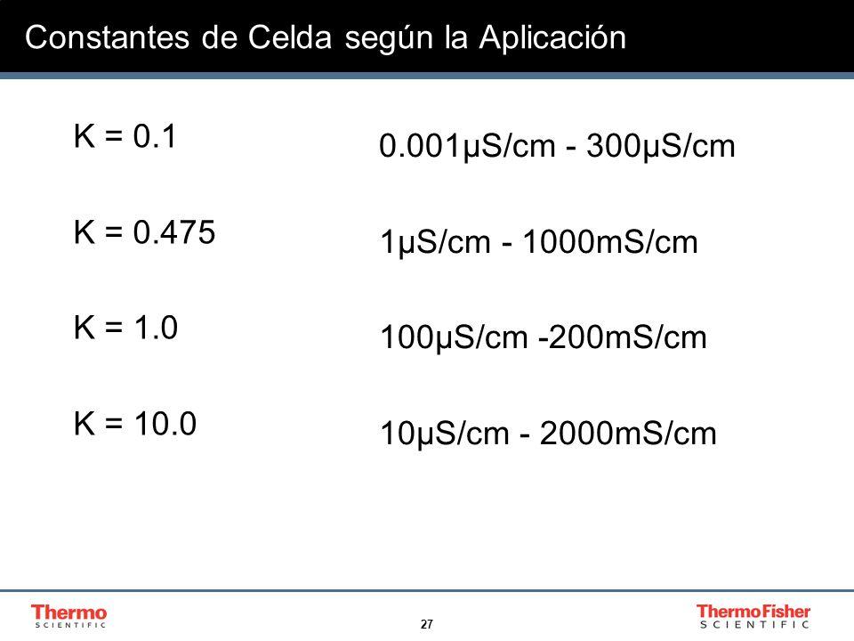 27 Constantes de Celda según la Aplicación K = 0.1 K = 0.475 K = 1.0 K = 10.0 0.001µS/cm - 300µS/cm 1µS/cm - 1000mS/cm 100µS/cm -200mS/cm 10µS/cm - 20