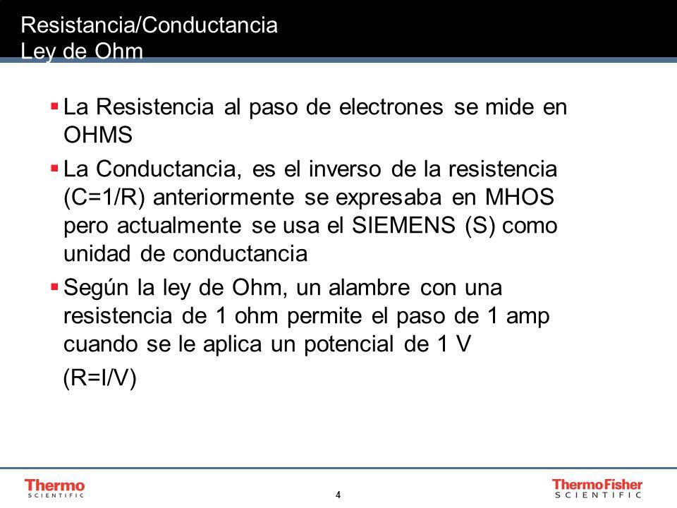 4 Resistancia/Conductancia Ley de Ohm La Resistencia al paso de electrones se mide en OHMS La Conductancia, es el inverso de la resistencia (C=1/R) an