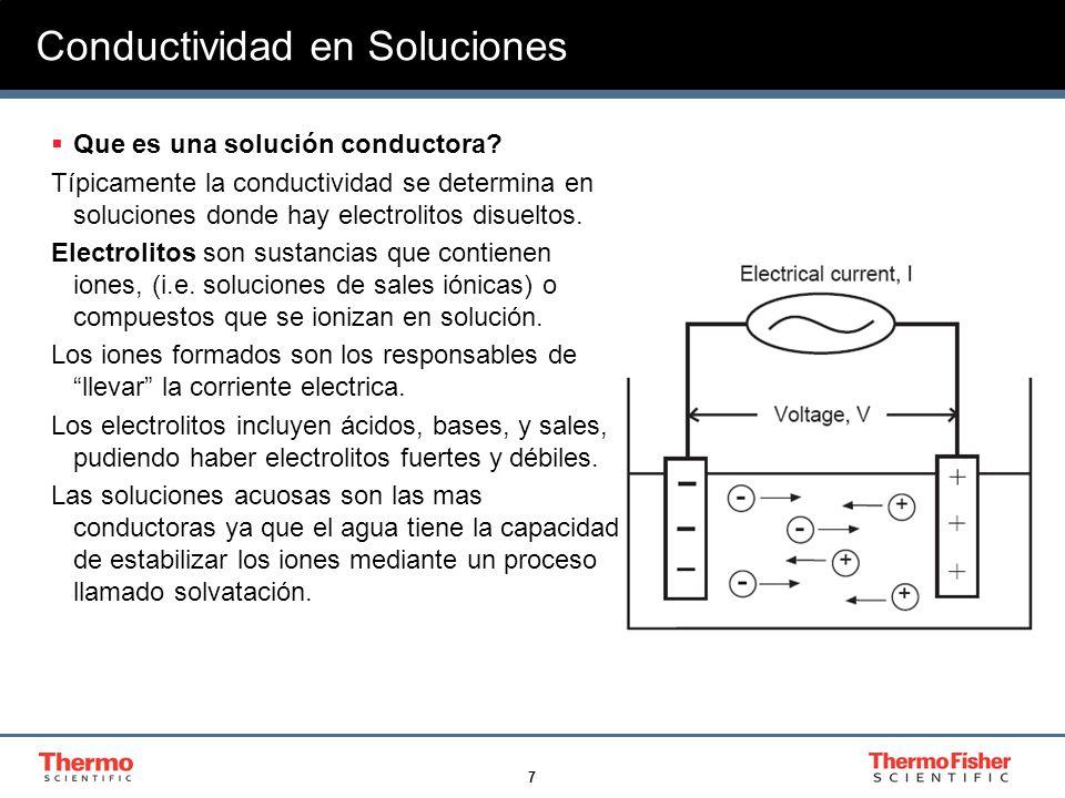 7 Conductividad en Soluciones Que es una solución conductora? Típicamente la conductividad se determina en soluciones donde hay electrolitos disueltos