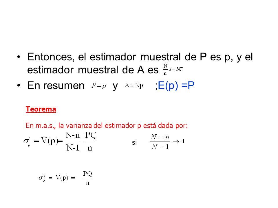 Entonces, el estimador muestral de P es p, y el estimador muestral de A es En resumen y ;E(p) =P Teorema En m.a.s., la varianza del estimador p está d