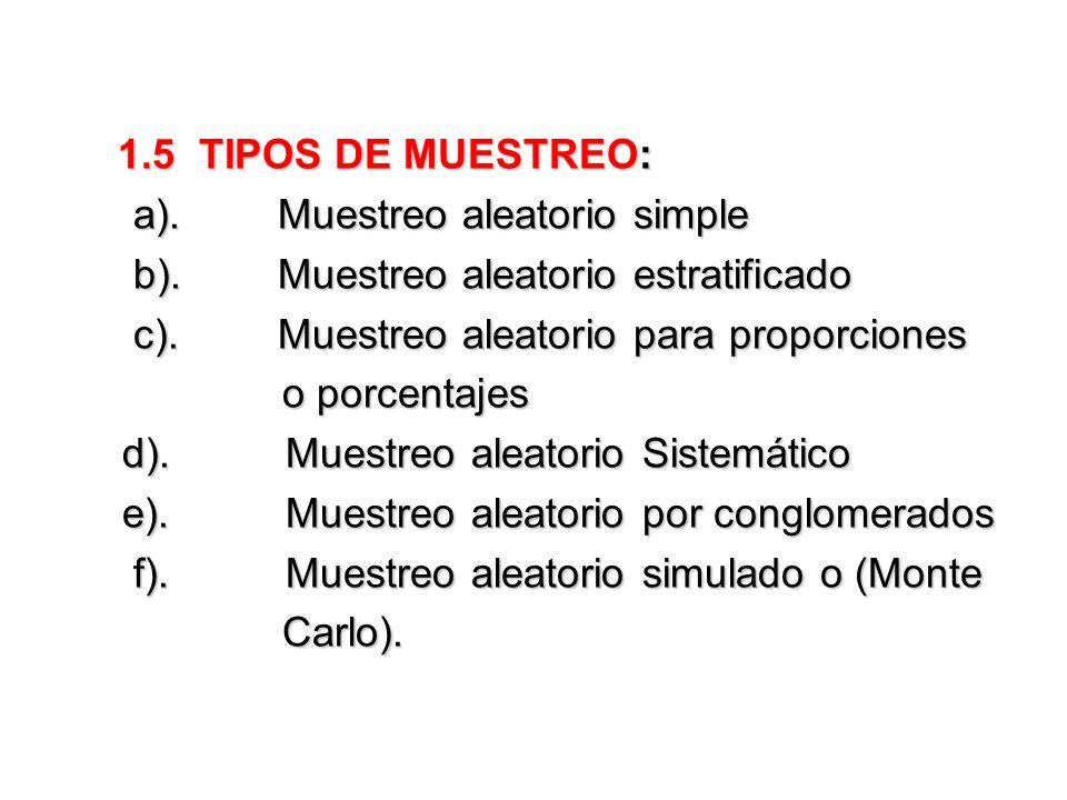 1.5 TIPOS DE MUESTREO: a).Muestreo aleatorio simple a).Muestreo aleatorio simple b).Muestreo aleatorio estratificado b).Muestreo aleatorio estratifica