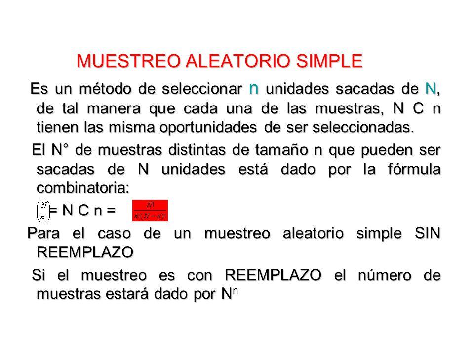 MUESTREO ALEATORIO SIMPLE MUESTREO ALEATORIO SIMPLE Es un método de seleccionar n unidades sacadas de N, de tal manera que cada una de las muestras, N