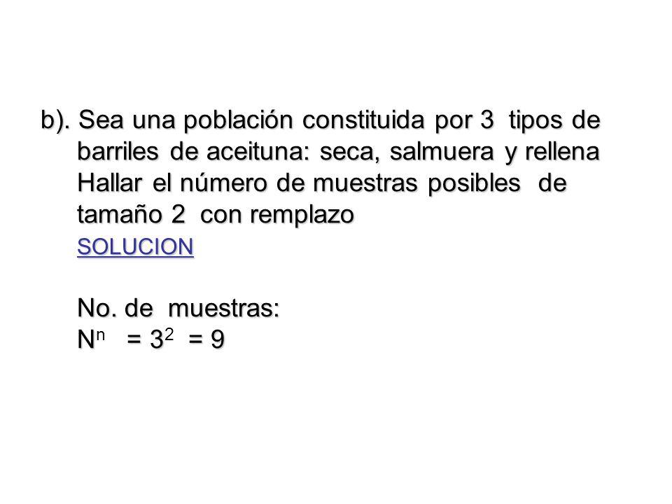 2.2 FORMAS DE SELECCIONAR UNA MUESTRA: a).Usando números aleatorios b).