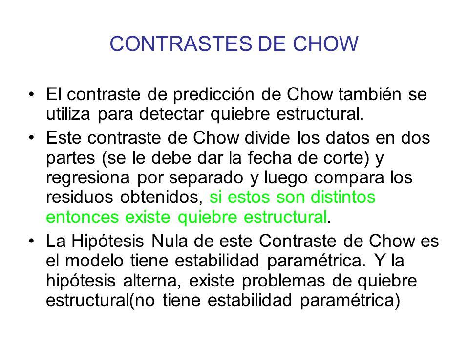 CONTRASTES DE CHOW El contraste de predicción de Chow también se utiliza para detectar quiebre estructural. Este contraste de Chow divide los datos en