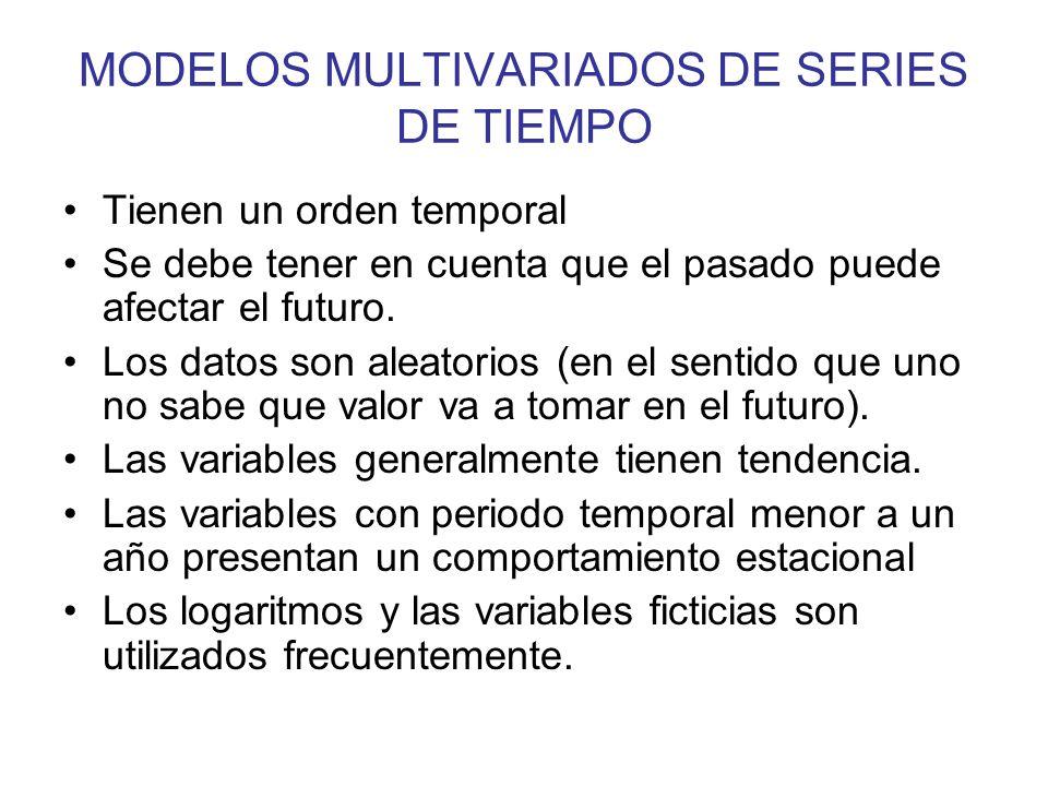 MODELOS MULTIVARIADOS DE SERIES DE TIEMPO Modelo: Yt : variable dependiente en el instante t X1,t Variable independiente 1 en el insatanete t Et : error en el instante t