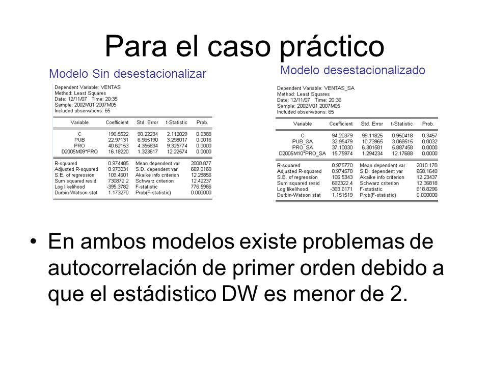 PRUEBA DEL CORRELOGRAMA RESIDUAL Esta prueba se usa para determinar la estructura autor regresiva de orden.