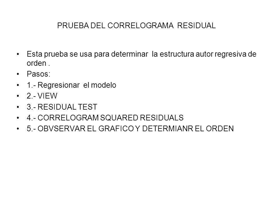 PRUEBA DEL CORRELOGRAMA RESIDUAL Esta prueba se usa para determinar la estructura autor regresiva de orden. Pasos: 1.- Regresionar el modelo 2.- VIEW