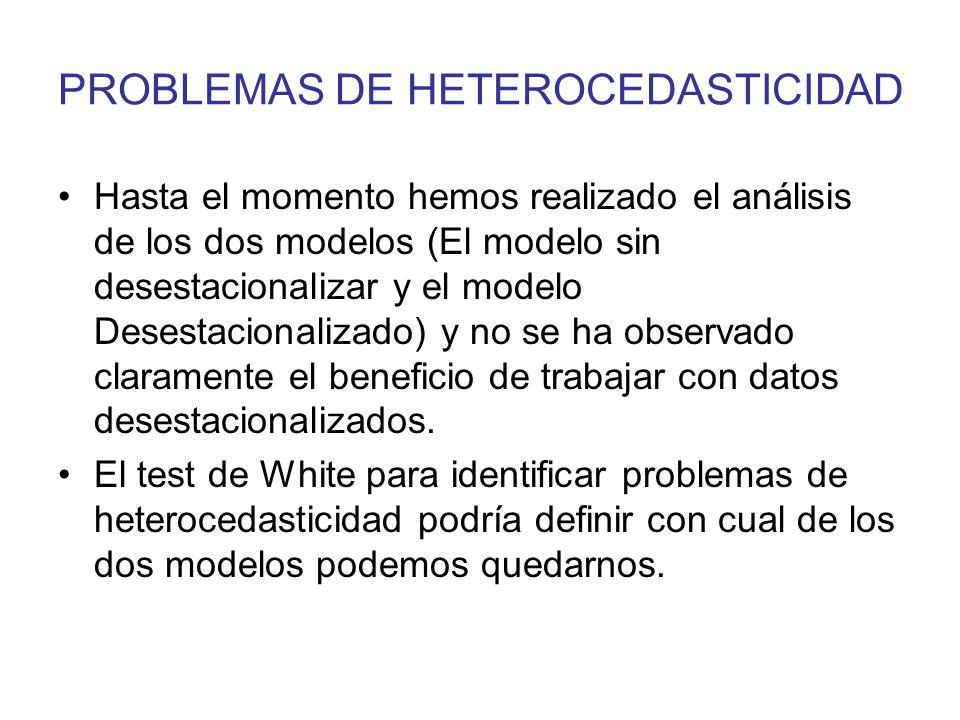 TEST DE WHITE PARA IDENTIFICAR HETEROCEDASTICIDAD El modelo sin desestacionalizar presenta problemas de heterocedasticidad, debido a que su probabilidad F-stat es menor al 5% (se rechaza la hipotesis de homocedasticidad El modelo desestacionalizado no presenta problemas de heterocedasticidad, y por lo tanto sus resultados son mucho mas eficientes.