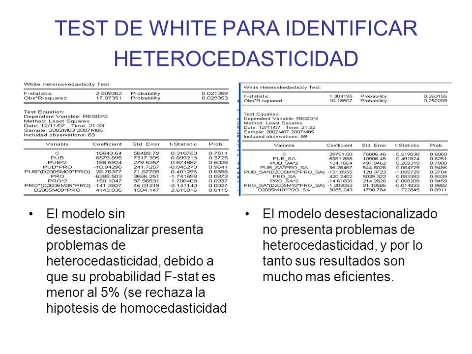 TEST DE WHITE PARA IDENTIFICAR HETEROCEDASTICIDAD El modelo sin desestacionalizar presenta problemas de heterocedasticidad, debido a que su probabilid