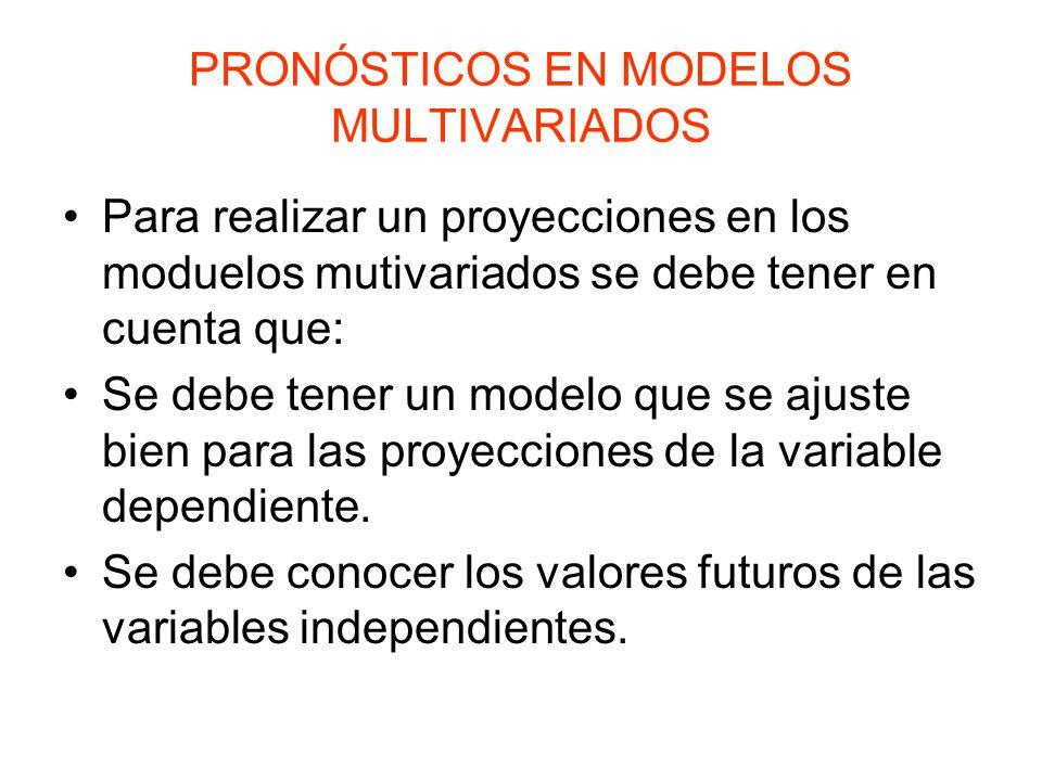 PRONÓSTICOS EN MODELOS MULTIVARIADOS Para realizar un proyecciones en los moduelos mutivariados se debe tener en cuenta que: Se debe tener un modelo q