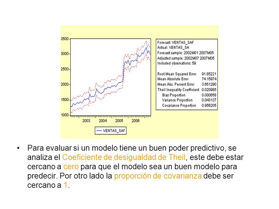 Para evaluar si un modelo tiene un buen poder predictivo, se analiza el Coeficiente de desigualdad de Theil, este debe estar cercano a cero para que e