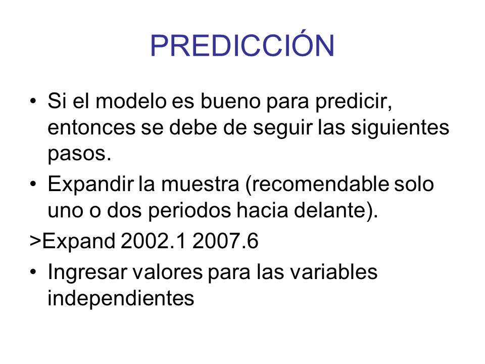 PREDICCIÓN Si el modelo es bueno para predicir, entonces se debe de seguir las siguientes pasos. Expandir la muestra (recomendable solo uno o dos peri